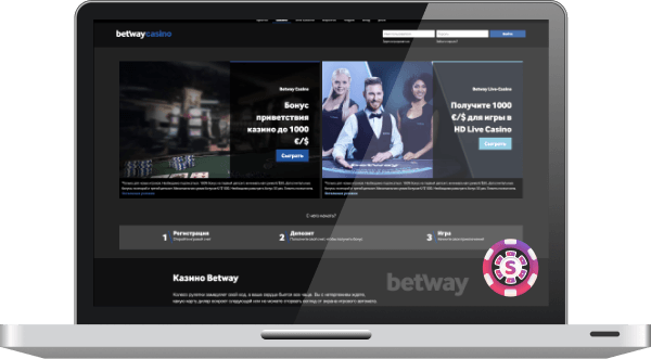 Betway Casino Spil